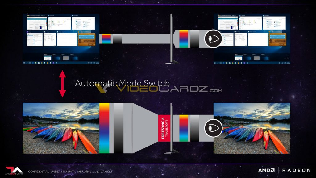 AMD to unveil FreeSync 2 at CES 2017