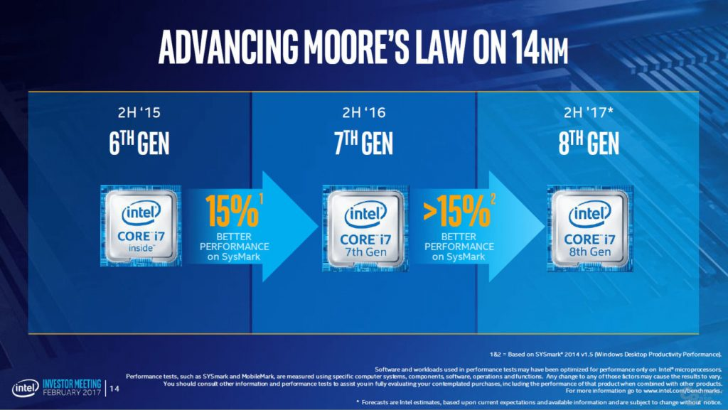 Intel announced Cannonlake CPUs with having a 15%+ performance increase over Kaby Lake