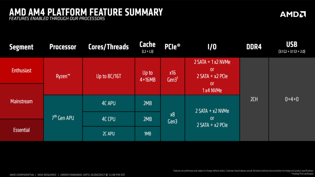 Only AMD's X370 Chipset Will Support NVIDIA's SLI