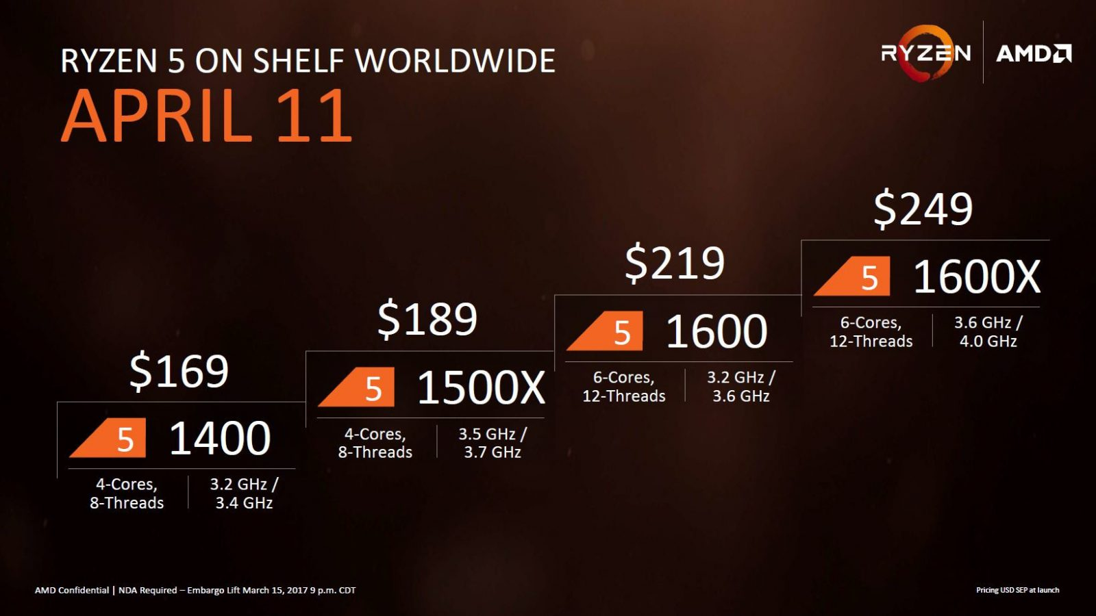 Amd Officially Announces The Ryzen 5 Series 6 Core And 4 Core Desktop Processors