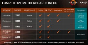 AMD Ryzen 5 Series leaked starting from 9 and sale on April 11th