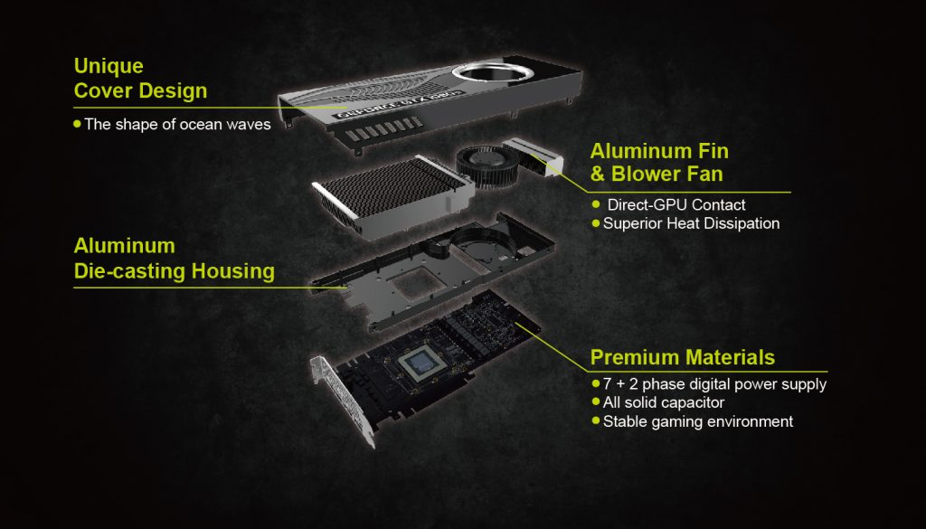Manli Announces its GeForce® GTX 1080 Ti with Blower Fan