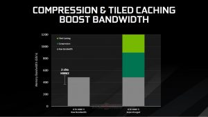 NVIDIA Announces the GeForce GTX 1080 Ti Graphics Card with 11GB GDDR5X Memory