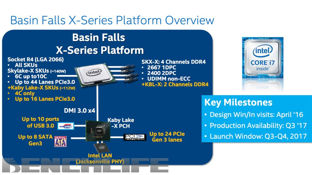 Intel's X299 Platform to have a 12-core CPUs to Counter AMD's X399 platform