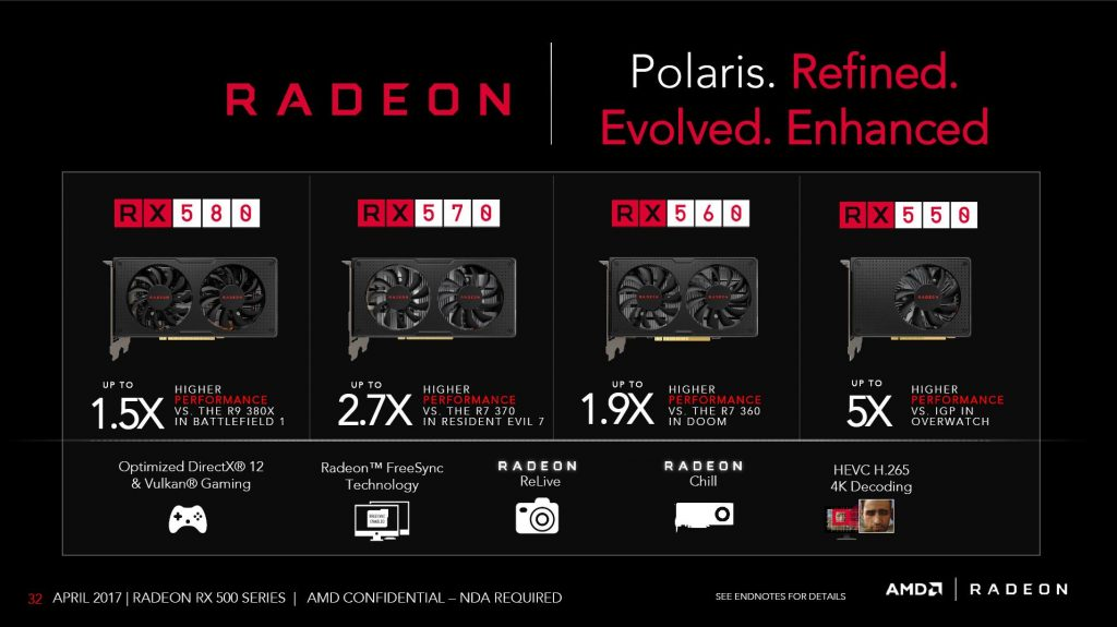 AMD launched the Radeon RX 500 Series