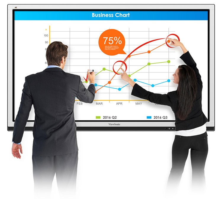 ViewSonic launched CDE7561T Interactive Flat Panel for Business and Educational Classroom