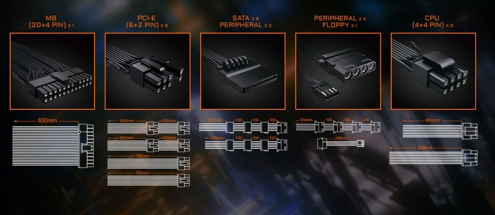Gigabyte Launches AORUS P850W and P750W Power Supplies