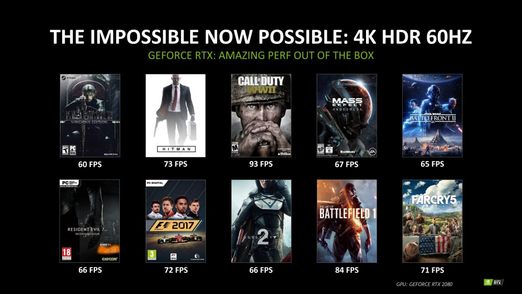 After lots of controversy NVIDIA finally shares RTX 2080 performance data