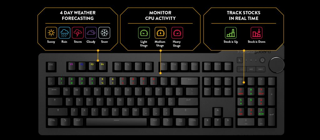 Das Keyboard Launches 4Q Smart RGB Mechanical Keyboard with Cherry MX Switches
