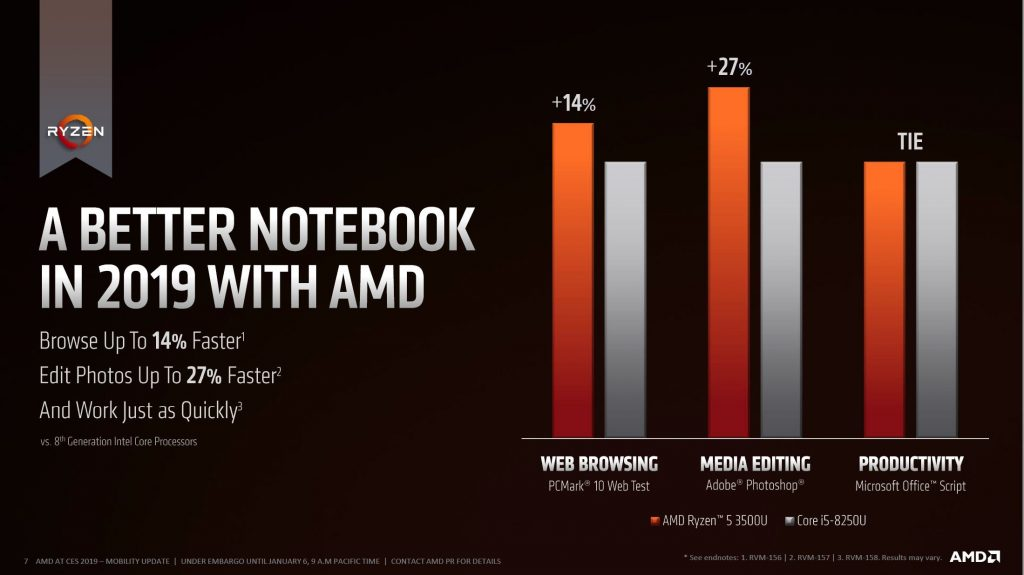 AMD Kicks-Off 2019 Offering Complete Mobile Portfolio with Ryzen, Athlon, and A-Series Processors for Notebooks and Chromebooks