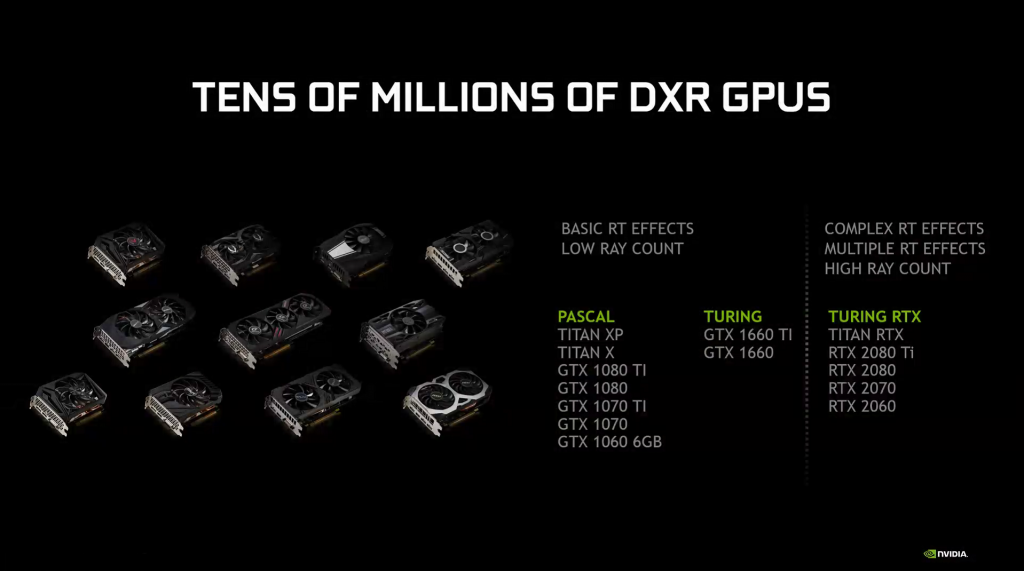 NVIDIA Releases GeForce Drivers that Add DXR to Select GeForce GTX GPUs