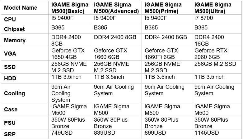 COLORFUL Introduces New iGame Sigma M500 Line of Pre-Built Gaming Desktops